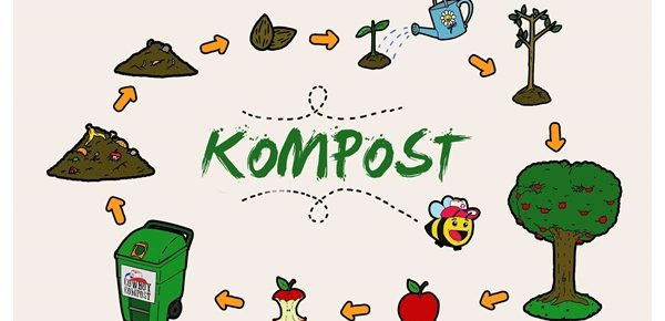 cop degil kompost